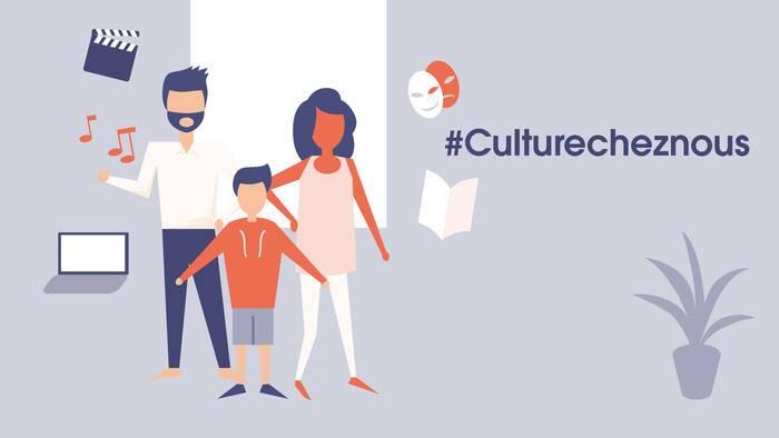 #Culturecheznous pour le confinement
